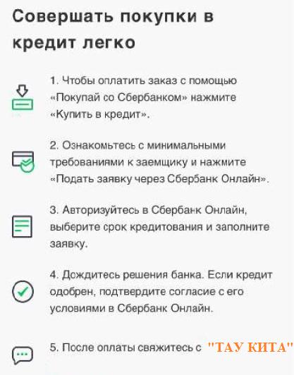 rassrochka_sberbank
